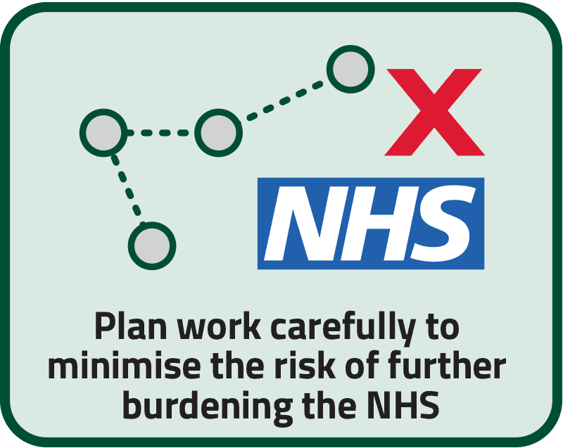 Plan work carefully to minimise the risk of further burdening the NHS
