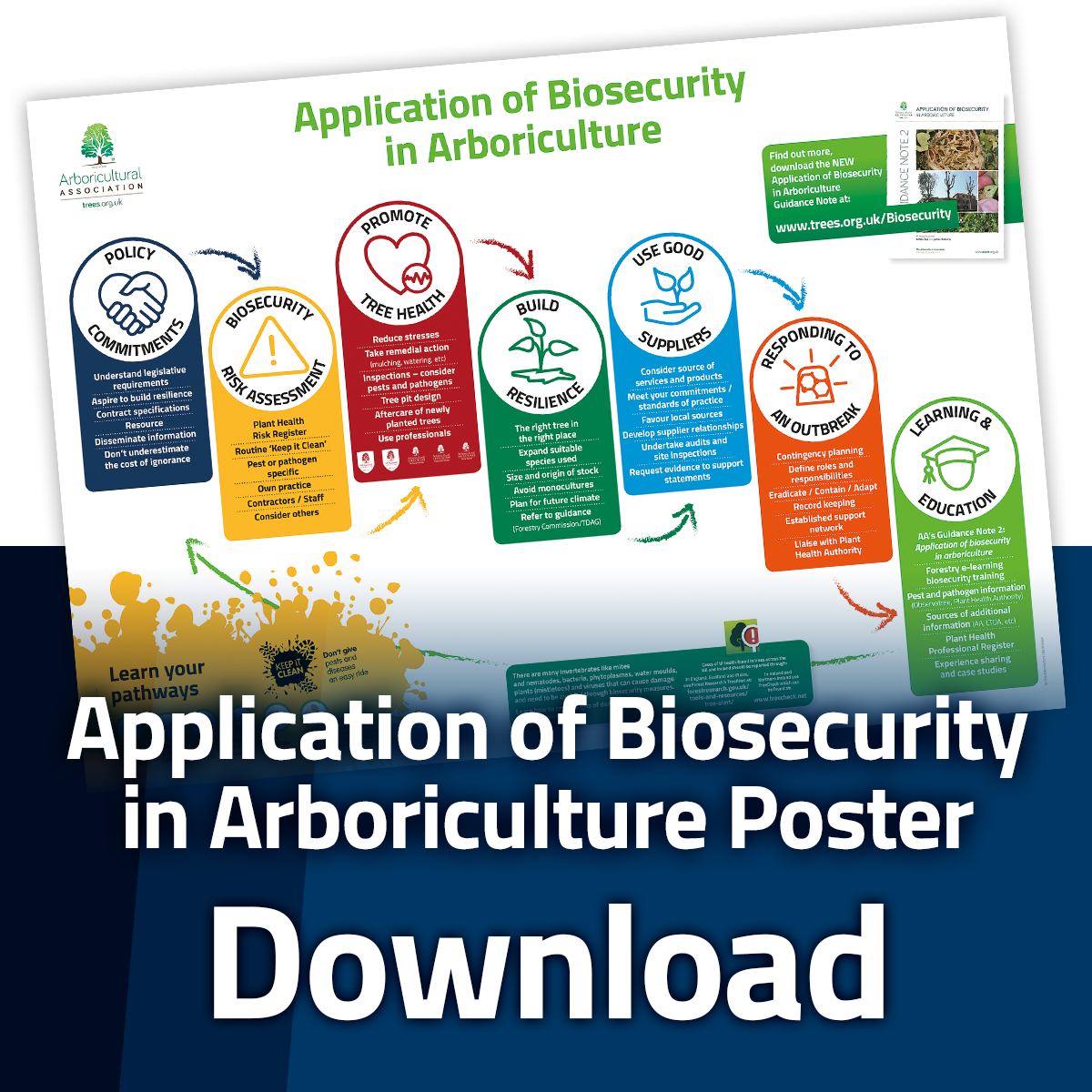 Download the Application of Biosecurity in Arboriculture Poster